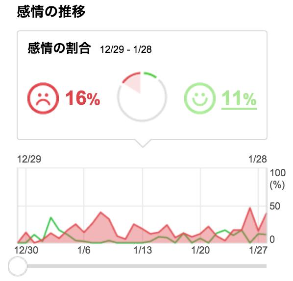 スクリーンショット 2015-01-28 0.18.52